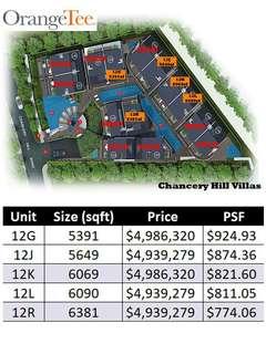 Chancery Hill Villas