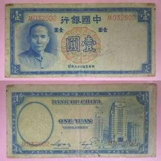 China 1 yuan (1937)