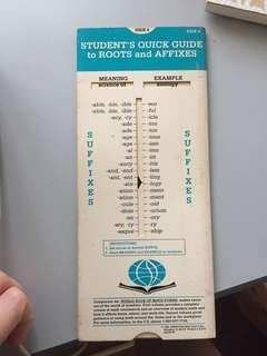 Vintage english manual