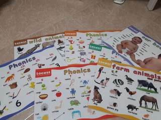 Kids learning posters