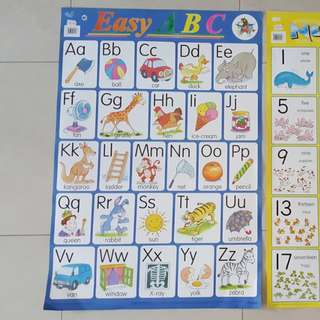 ABC & Number Posters