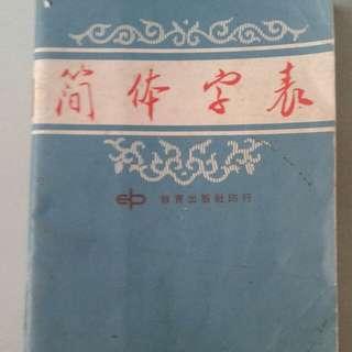 1969 简体字表 - 王邦文教育部长叙文