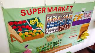 Supermarket theme Wall Chart