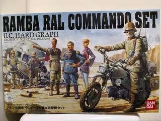 Ramba Ral command Set