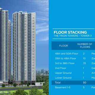 The Trion Towers BGC rent to own