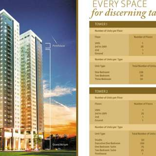 Signa Designer Residences Makati rent to own
