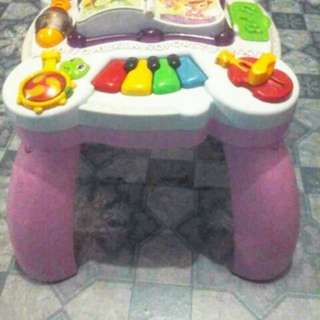 Leapfrog activity Learning TABLE