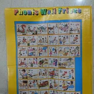 Phonics learning on wall paper