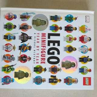 Lego Minifigure Visual History