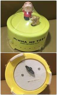 ** 分享 ** Sanrio Minna No Tabo 大口仔 1989 年 人形陶瓷音樂座 (Made in Japan) (有磁石~大口仔同🐶朋友會互相追逐)
