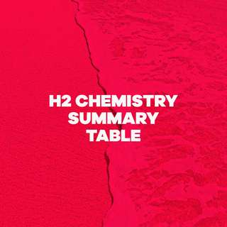 H2 CHEMISTRY SUMMARY TABLE