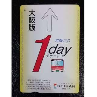 (HC12) 日本 火車 地鐵 車票 MTR TRAIN TICKET, $8