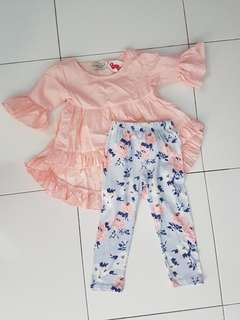 (Instock)Baby Girl Clothes Summer New Style