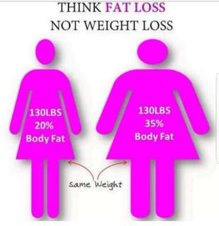 I need 10 - 15 people who wants to lose weight. Try it for 7 days only!