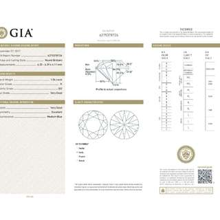 GIA 認證 1.04CT  K color SI2鑽石