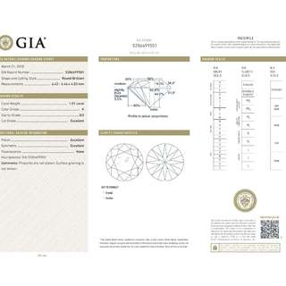 GIA 認證 1.01CT  K color SI2 鑽石
