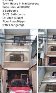 Townhouse for Sale in Mandaluyong