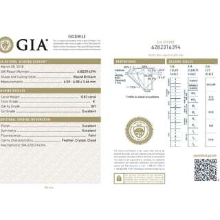 GIA 認證  0.82CT   K color  SI1 鑽石