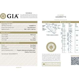 GIA 認證  0.80CT   K color  VVS1鑽石