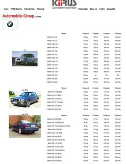 KIIRUS TUNED for BMW