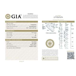 GIA 認證  0.71CT    K color  SI1 鑽石