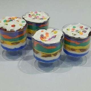 Miniature Ice Cream Cake