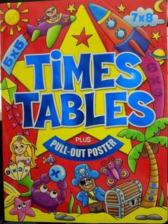 TIMES TABLES FOR KIDS