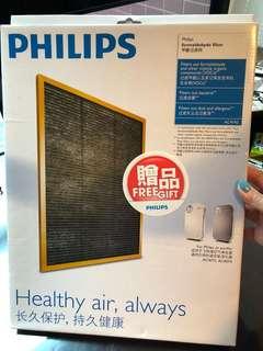 Philips Formaldehyde filter