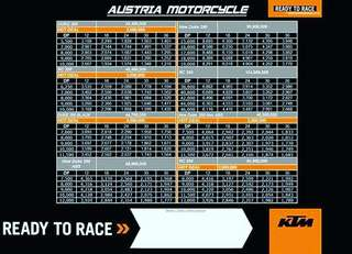 Priclist KTM Duke dan RC