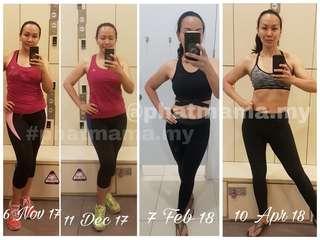 5 Week KETO Weightloss Programme