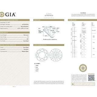 GIA 認證  1.04CT   k color  SI2 鑽石