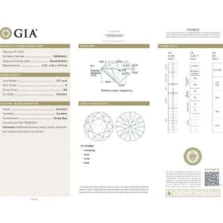 GIA 認證  1.07CT   k color  SI2 鑽石