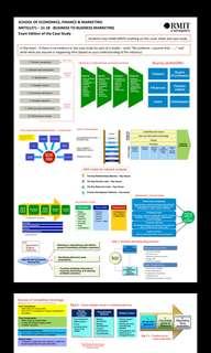 Exam solutions First Class Trading Corporation  - SIM RMIT B2B Marketing