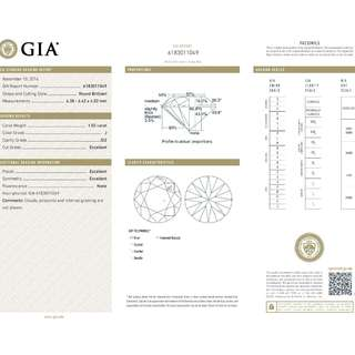 GIA 認證 1.02CT   J color  SI2 鑽石