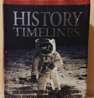 P450 HISTORY TIMELINE