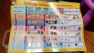 Galaxy series books for children