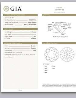GIA 2.5 卡高質靚色鑽石 💎 千萬不要錯過👍歡迎議價