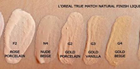 loreal true match mac shades