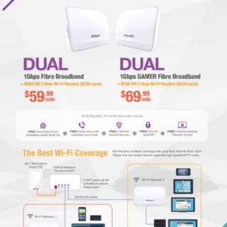 MyRepublic Dual Fibre Broadband