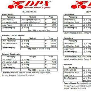 DPX rates