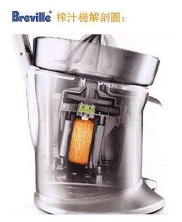 🚚 Breville 鉑富 800CP 電動榨汁機 (HG0162) 110V
