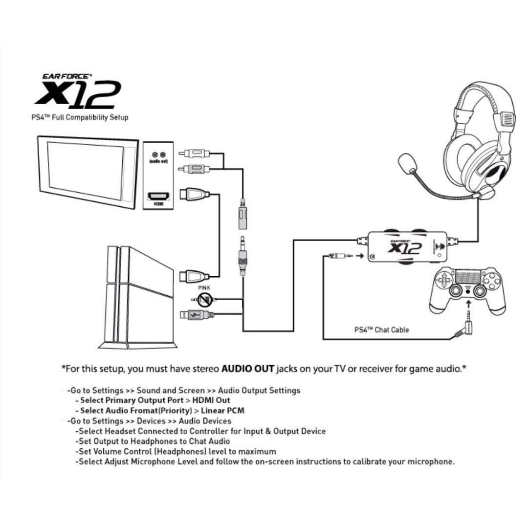 Wiring Diagram For Headphone Plug Also Turtle Beach X12 Wire Diagram