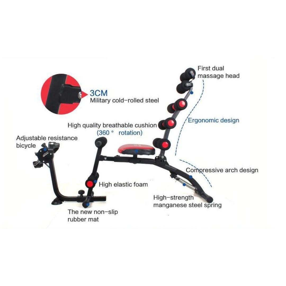 Alat Fitness Sit Up Bench Berguna Untuk Body Building Olah Raga Fitnes Roll Bagikan Barang Ini
