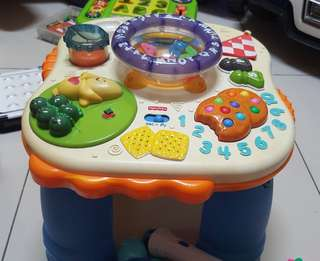 Fisher Price toys #20under