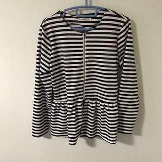 Plus size jacket uk16