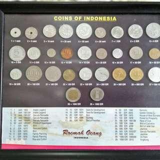 Coins of Indonesia dalam Bingkai