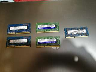 8GB, 4GB, and 2GB RAM/Memory