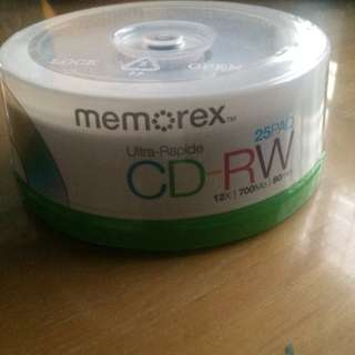 Rewritable CDs