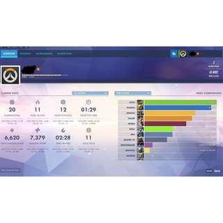Overwatch PC Account