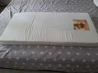 Babylove latex mattress